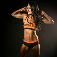Fitness modeling and competition